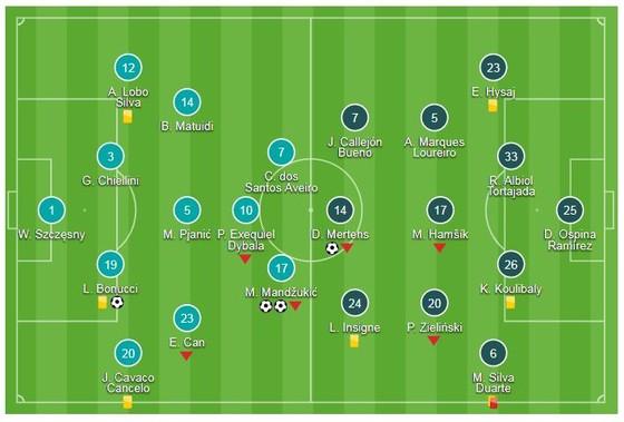 Juventus - Napoli 3-1: Bonucci ghi bàn, Mandzukic lập cú đúp, Ronaldo kiến tạo 2 bàn thắng ảnh 1