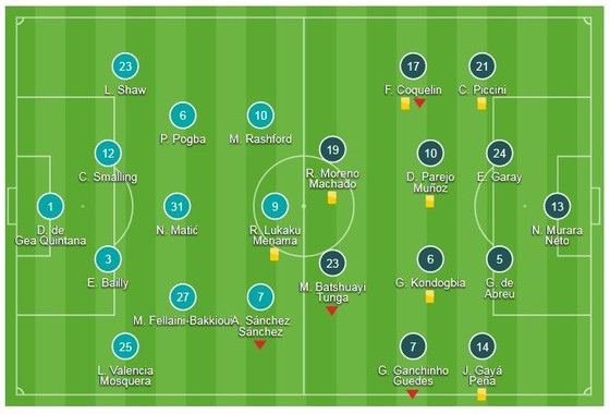 Man United - Valencia 0-0: Mourinho ngậm ngùi hòa chóng vánh tại Old Trafford ảnh 1