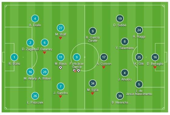 Borussia Dortmund - Monaco 3-0: Bruun Larsen, Paco Alcácer và Marco Reus tỏa sáng ảnh 1
