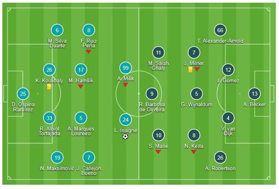 Napoli - Liverpool 1-0: Lorenzo Insigne làm người hùng phút 90 ảnh 1