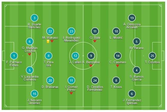 Deportivo - Real Madrid 1-0: Manu Garcia hạ Real phút 90+5', Lopetegui lâm nguy ảnh 1