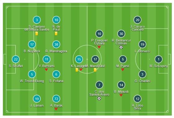 Udinese - Juventus 0-2: Bentancur, Ronaldo giúp Juve lập kỷ lục 10 trận thắng ảnh 1