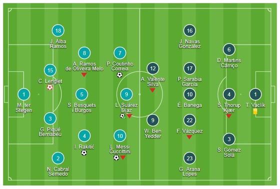 Barcelona - Sevilla 4-2: Coutinho, Suarez, Rakitic ghi bàn, Messi chấn thương nặng ảnh 2