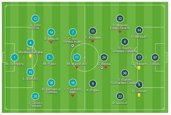 "Juventus - Genoa 1-1: Ronaldo ""nổ súng"", Bessa cầm chân Juve ảnh 1"