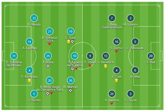 Man City - Burnley 5-0: Aguero, Silva, Fernandinho, Mahrez, Leroy lần lượt khoe tài ảnh 1