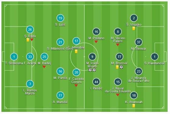Lazio - Inter Milan 0-3: Mauro Icardi và Brozovic dìm Lazio ảnh 1