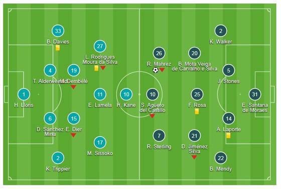 Tottenham - Man City 0-1: Riyah Mahrez tưởng nhớ Chủ tịch Vichai Srivaddhanaprabha ảnh 1