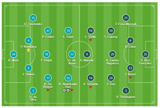 Man City - Fulham 2-0: Ibrahim Diaz, dấu ấn ngôi sao trẻ 19 tuổi  ảnh 1