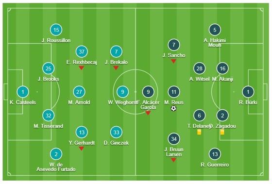Wolfsburg - Borussia Dortmund 0-1: Marco Reus tiếp tục tỏa sáng ảnh 1