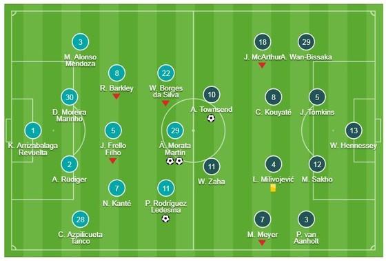 Chelsea - Crystal Palace 3-1: Morata lập cú đúp, HLV Sarri xếp nhì bảng ảnh 1