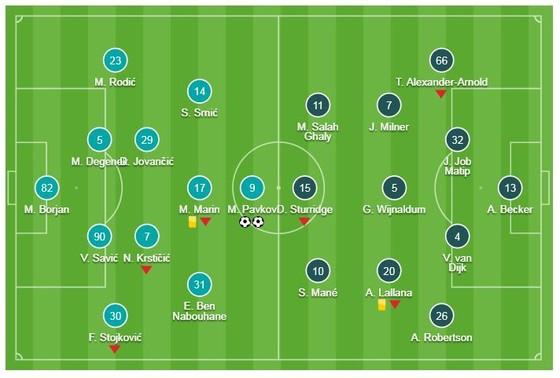 Crvena Zvezda - Liverpool 2-0: Milan Pavkov xuất thần, 7 phút hạ HLV Jurgen Klopp ảnh 1