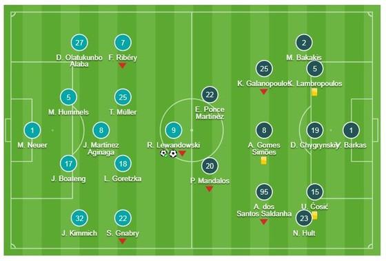 Bayern Munich - AEK Athens 2-0: Lewandowski tiếp tục lập cú đúp ảnh 1
