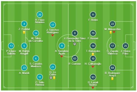 Real Betis - AC Milan 1-1: Celso mở tỷ số, Suso cầm chân chủ nhà ảnh 1