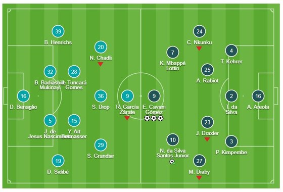 Monaco - PSG 0-4: Song tấu Cavani - Neymar khoe tài ảnh 1