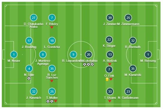 Bayern Munich - Dusseldorf 3-3: Niklas Sule, Muller ghi bàn, Lukebakio ngược dòng lập hat-trick ảnh 1