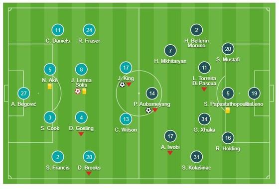 Bournemouth - Arsenal 1-2: Lerma phản lưới nhà, Aubameyang ấn định chiến thắng ảnh 1