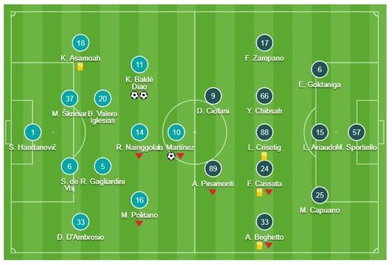 Inter Milan - Frosinone 3-0: Balde, Lautaro Martinez giúp Inter bắt kịp Napoli ảnh 1