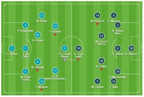 PSG - Toulouse 1-0: Vắng Neymar, Mbappe thì đã có Cavani lập công ảnh 1