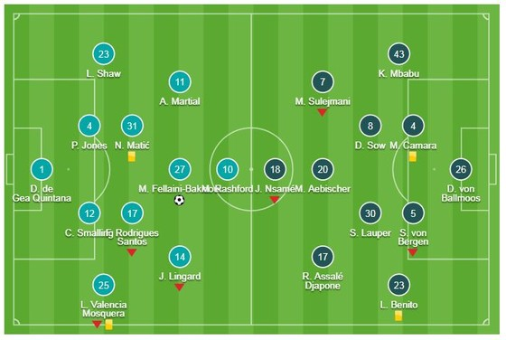 Man United - Young Boys 1-0: Fellaini kịp bùng nổ, Mourinho phấn khích đập phá ảnh 1