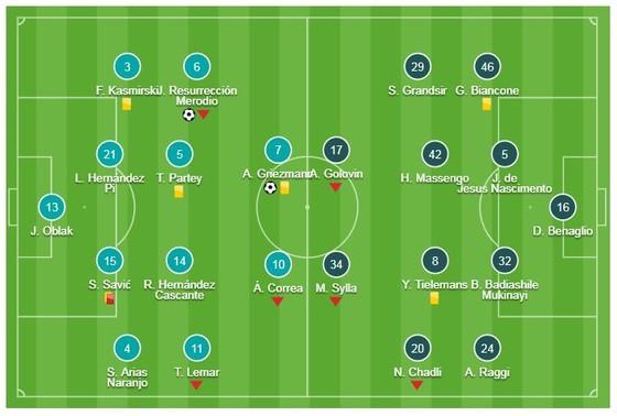 Atletico - Monaco 2-0: Badiashile phản lưới nhà, Griezmann luyện công ghi bàn ảnh 1