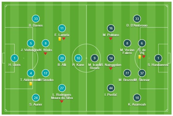 Tottenham - Inter 1-0: Christian Eriksen tỏa sáng phút 80 ảnh 1