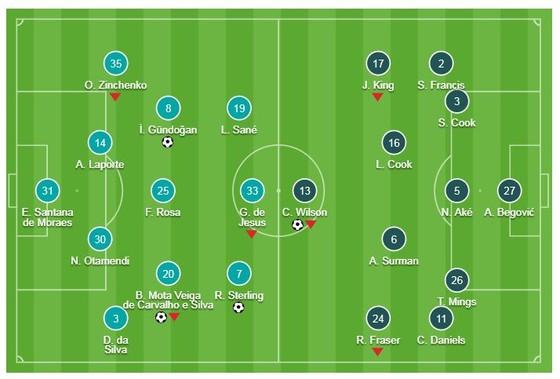Man City - Bournemouth 3-1: Bernardo Silva, Sterling, Gundogan ghi bàn, Pep Guardiola lại thắng ảnh 1