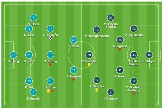 Việt Nam - Philippines 2-1 (chung cuộc 4-2): Quang Hải, Công Phượng hạ HLV Eriksson vào chung kết ảnh 1