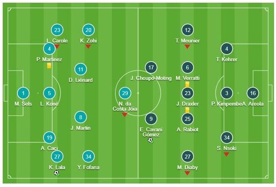 Strasbourg - PSG 1-1: Vắng Neymar và Mbappe, Cavani cứu thua từ chấm phạt đền  ảnh 1