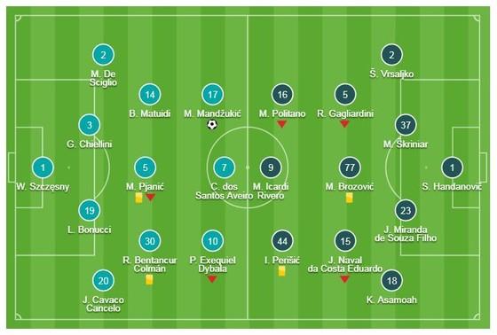 Juventus - Inter Milan 1-0: CR7, Mandzukic giành gọn 3 điểm cho Juve ảnh 1