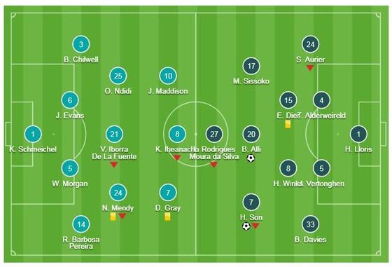 Leicester - Tottenham 0-2: Son Heung Min, Dele Ali lập công ảnh 1