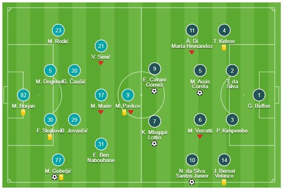 Crvena Zvezda - PSG 1-4: Cavani - Neymar Mbappe khoe tài ảnh 1