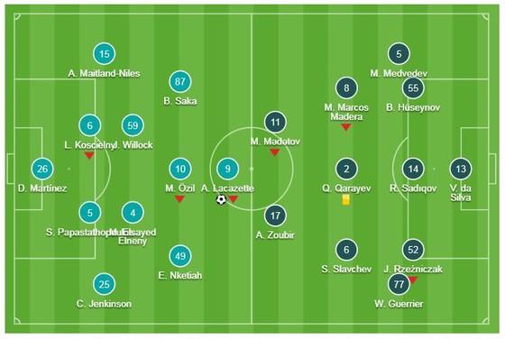 Arsenal - Qarabag 1-0: Lacazette giúp HLV Unai Emery vững ngôi đầu bảng E  ảnh 1