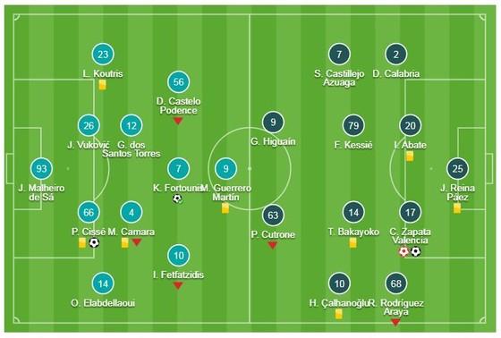 Olympiakos - AC Milan 3-1: Cisse, Fortounis tỏa sáng, loại Milan  ảnh 1