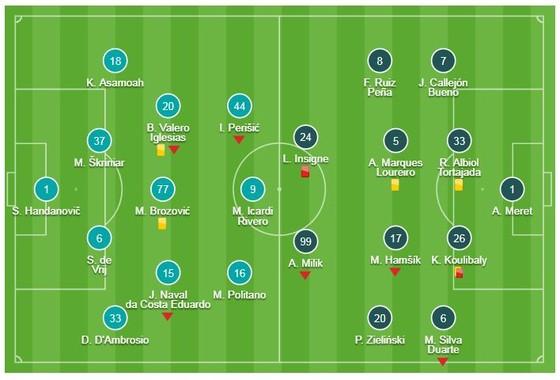 Inter Milan - Napoli 1-0: Lautaro Martinez tỏa sáng và trọng tài Mazzoleni tặng quà Napoli ảnh 1
