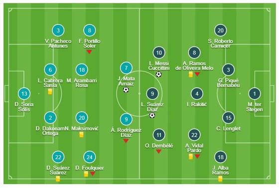 Getafe - Barcelona 1-2: Song tấu Messi - Suarez tỏa sáng ảnh 1