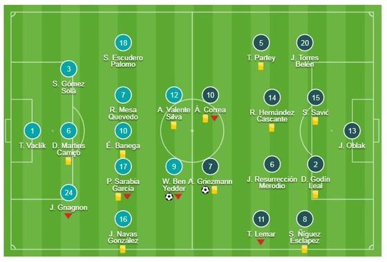 Sevilla - Atletico 1-1: Ben Yedder mở tỷ số, Griezmann kịp gỡ hòa ảnh 1