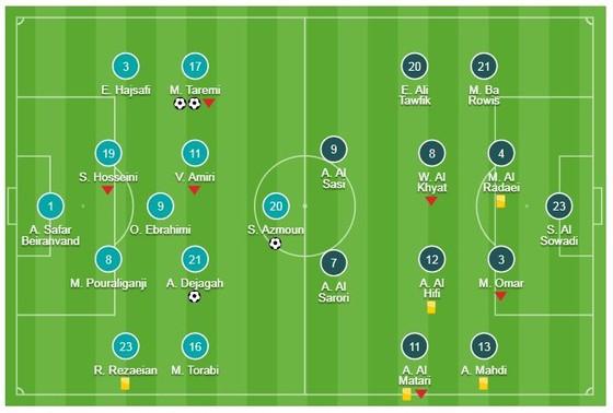 Iran - Yemen 5-0: Al-Sowadi phản lưới, Mehdi Taremi, Azmoun, Ghoddos lập công ảnh 1