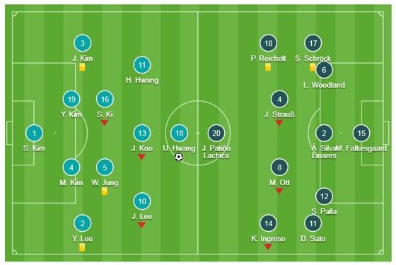 Hàn Quốc - Philippines 1-0: Hwang Ui-jo chớp thời cơ giành 3 điểm ảnh 1