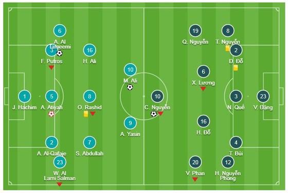Việt Nam - Iraq 2-3: Attiyah tặng quà, Công Phượng ghi bàn, HLV Park Hang Seo bại trận đầy tiếc nuối ảnh 1