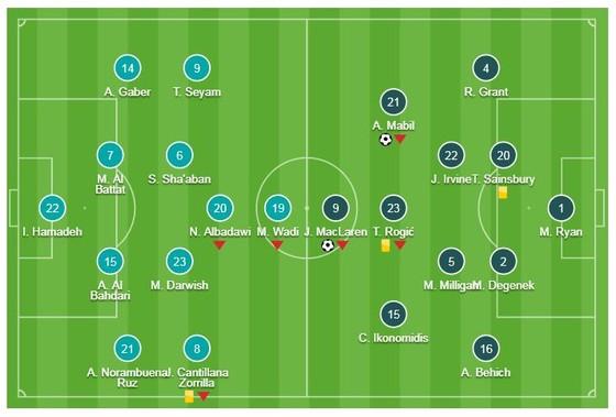 Australia - Palestine 3-0: Maclaren, Mabil, Giannou lập công, Australia vươn lên nhì bảng ảnh 1