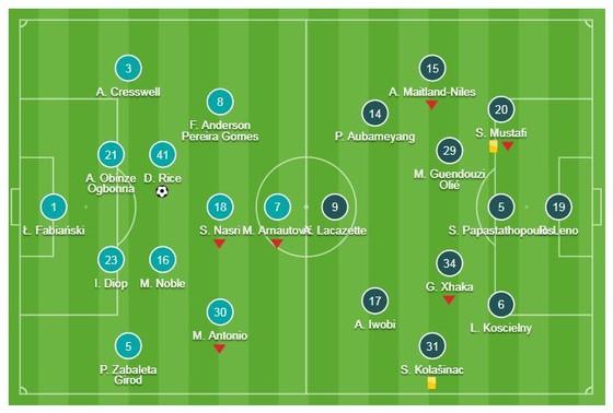 West Ham - Arsenal 1-0: Declan Rice ra chân chớp nhoáng hạ Pháo thủ ảnh 1