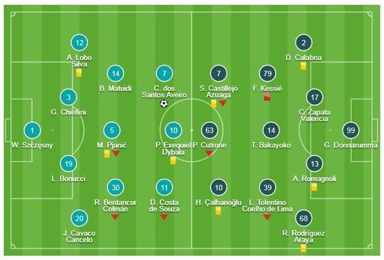 Juventus - AC Milan 1-0: Ngôi sao Ronaldo tỏa sáng, Juve giành cúp ảnh 1