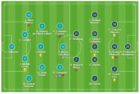 Barca - Levante 3-0 (chung cuộc 4-2): Dembele lập cú đúp, Messi ấn định chiến thắng ảnh 1