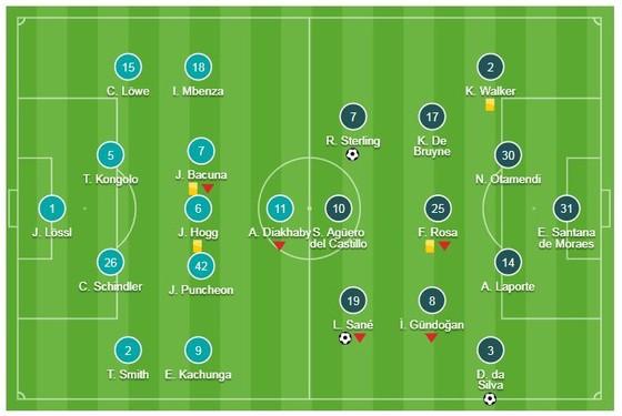 Huddersfield - Man City 0-3: Danilo, Sterling, Sane lập công, Pep Guardiola bám đuổi ngôi đầu ảnh 1