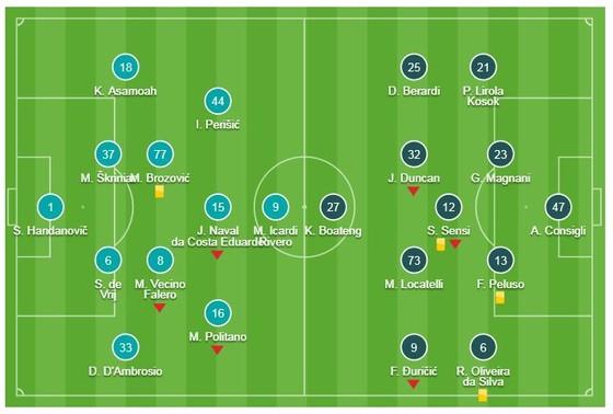 Inter Milan - Sassuolo 0-0: Liên tục bắn phá nhưng HLV Spalletti vẫn bị cầm hòa ảnh 1