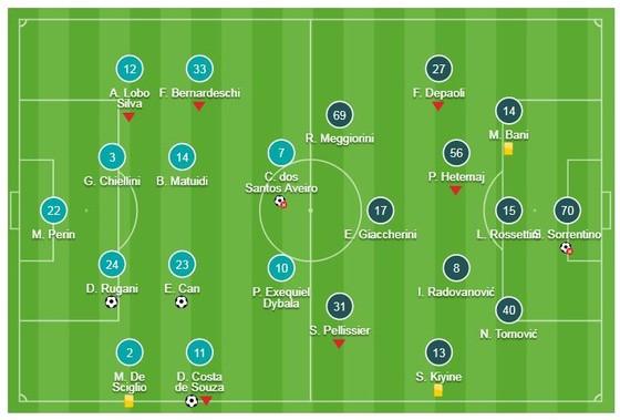 Juventus - Chievo 3-0: Ronaldo hỏng pen nhưng Costa, Emre Can, Rugani lập công ảnh 1