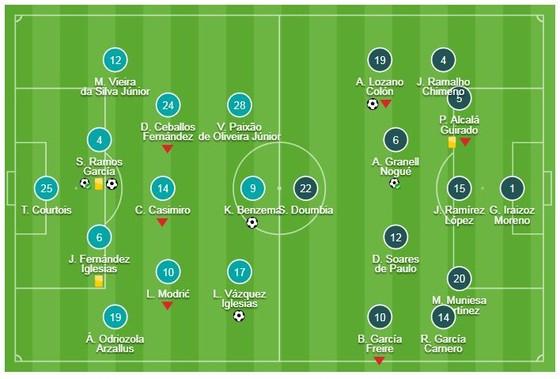 Real Madrid - Girona 4-2: Vazquez, Benzema ghi bàn, Sergio Ramos lập cú đúp ảnh 1