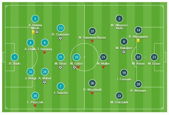 Borussia Dortmund - Hannover 5-1: Hakimi, Reus, Gotze, Guerreiro, Witxel khoe tài ảnh 1