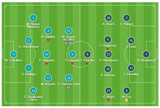 Chelsea - Sheffield Wednesday 3-0: Ra mắt Higuain và Willian, Hudson-Odoi ghi bàn ảnh 1