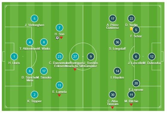 Tottenham - Newcastle 1-0: Son Heung Min hạ thủ thành Dubravka giành 3 điểm ảnh 1